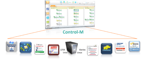 Myjaas - intégrateur control M